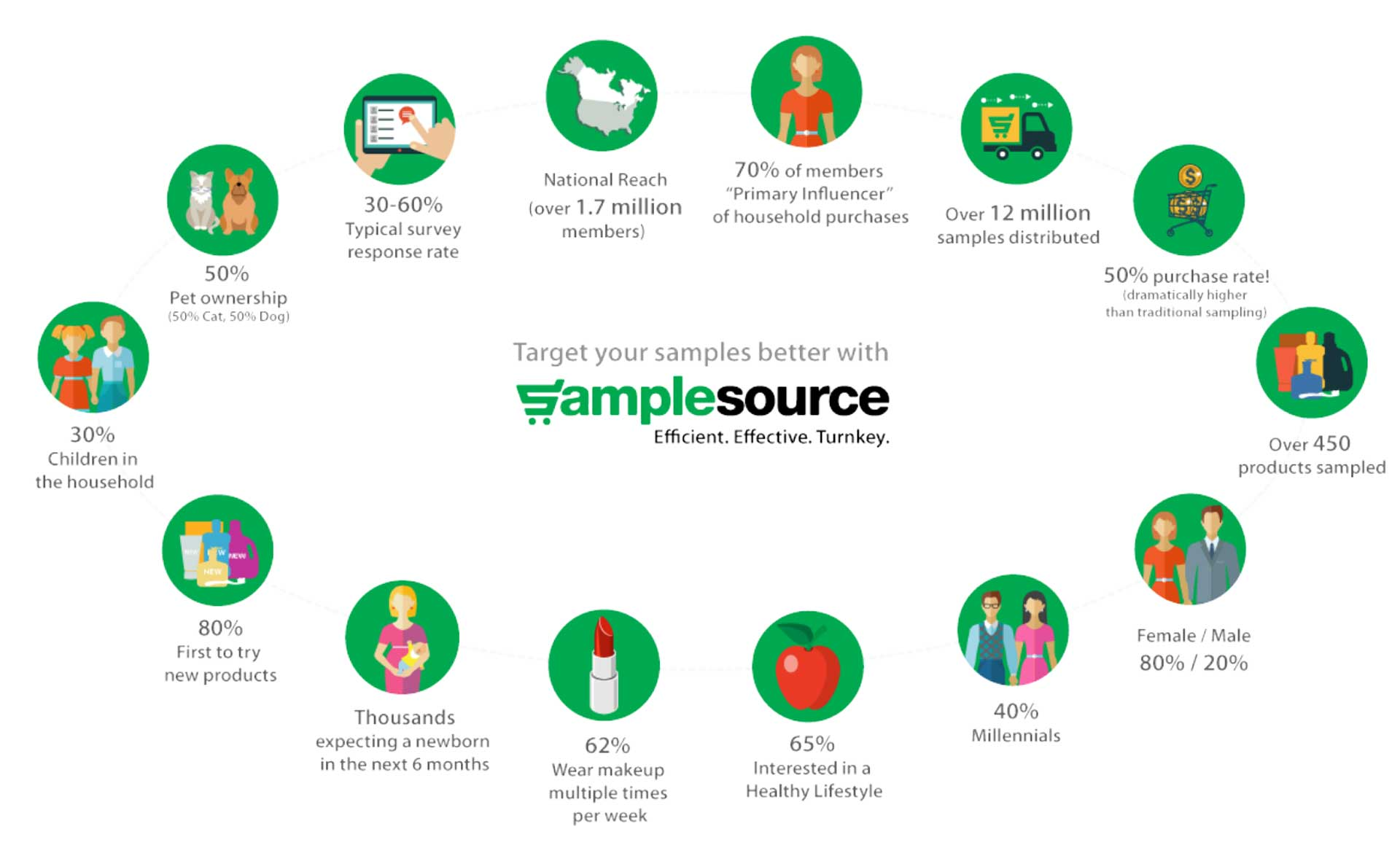 Sample Source Icon infographic