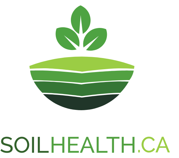 Soil Health logo
